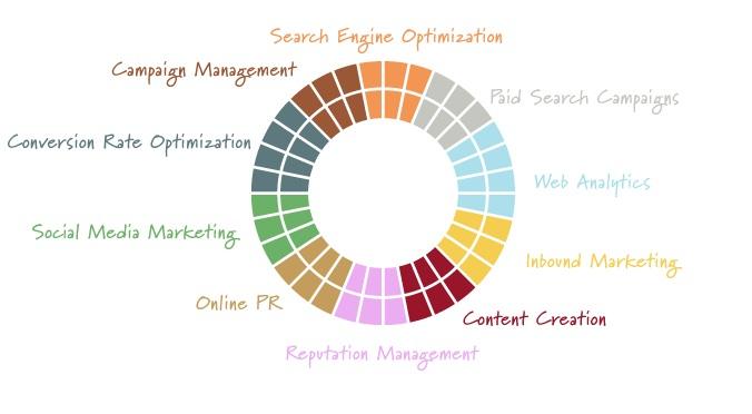 search engine image big 2