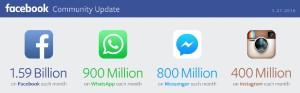 FB stats 2016
